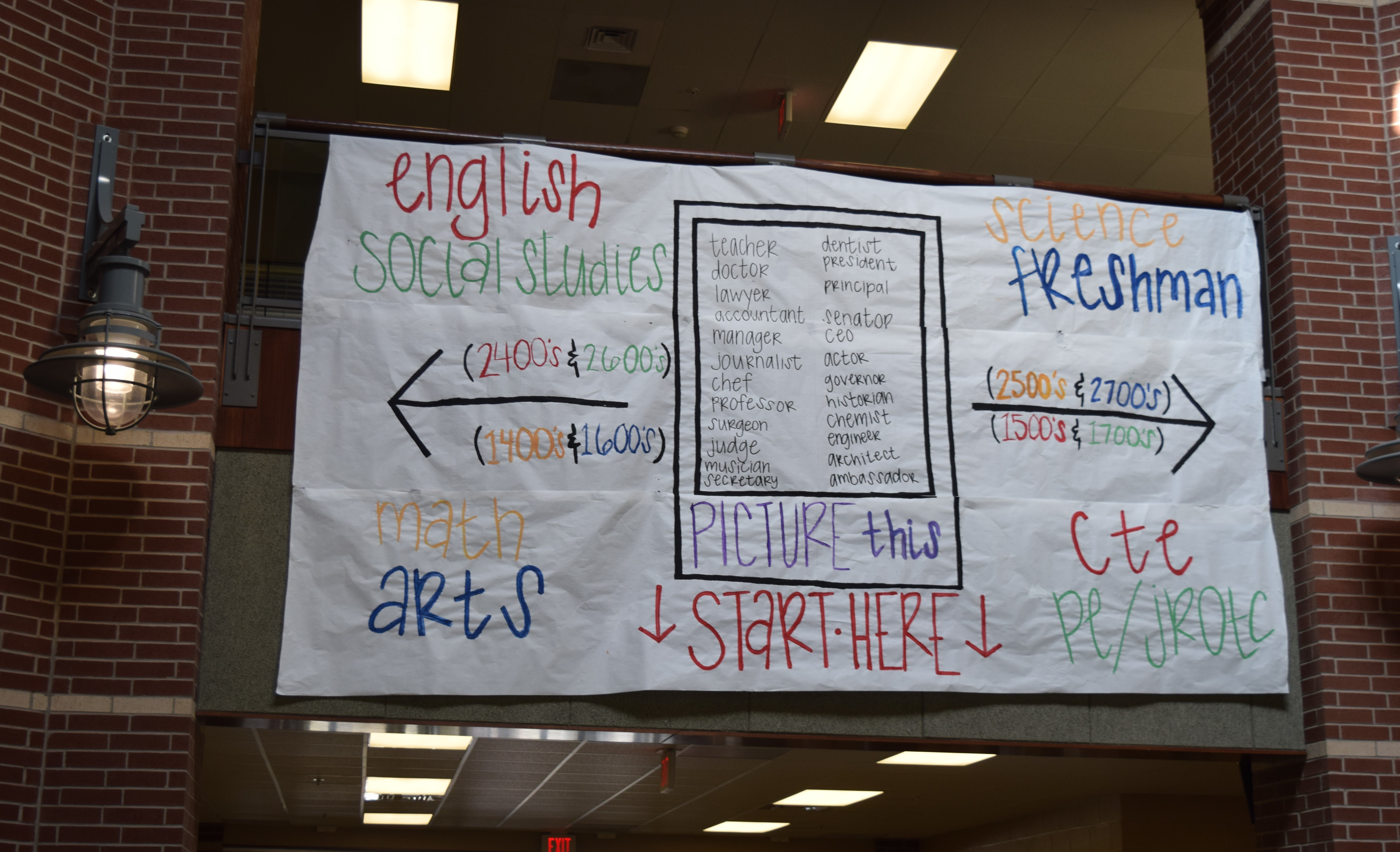 student council created map of ehs